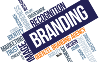 Importance of Corporate Branding And Promotion