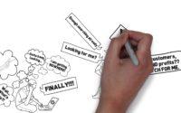 More Ways To Use Digital Signage
